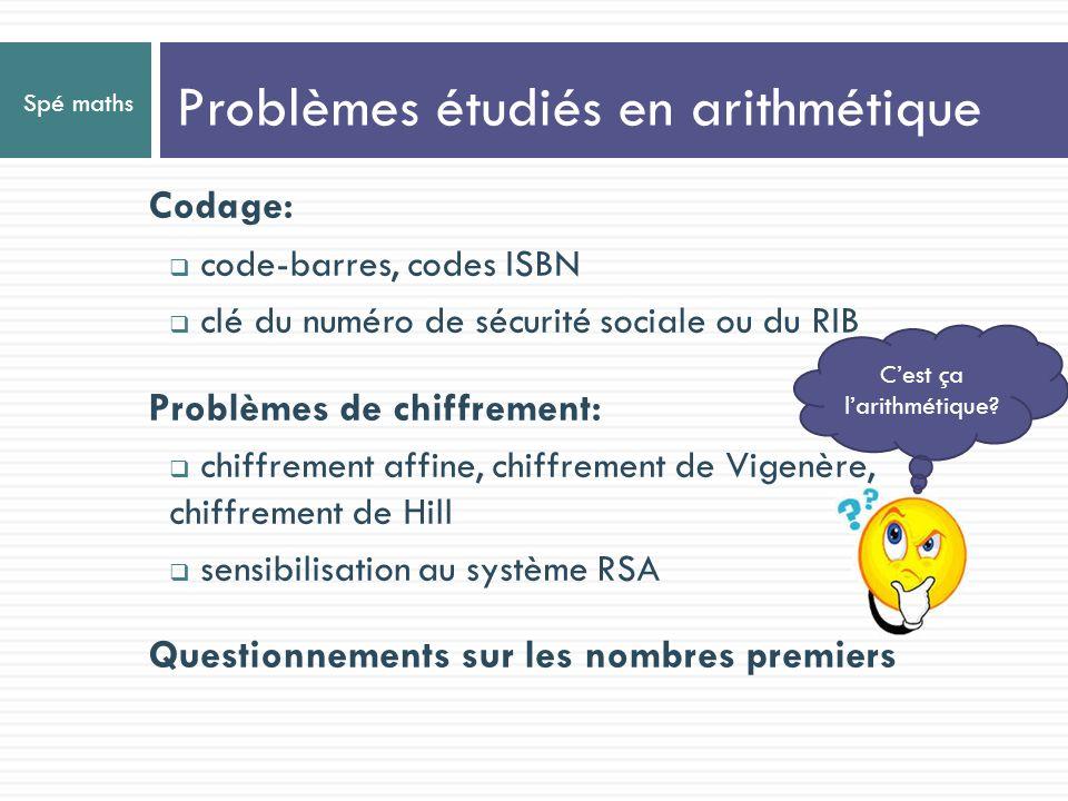 Problèmes étudiés en arithmétique