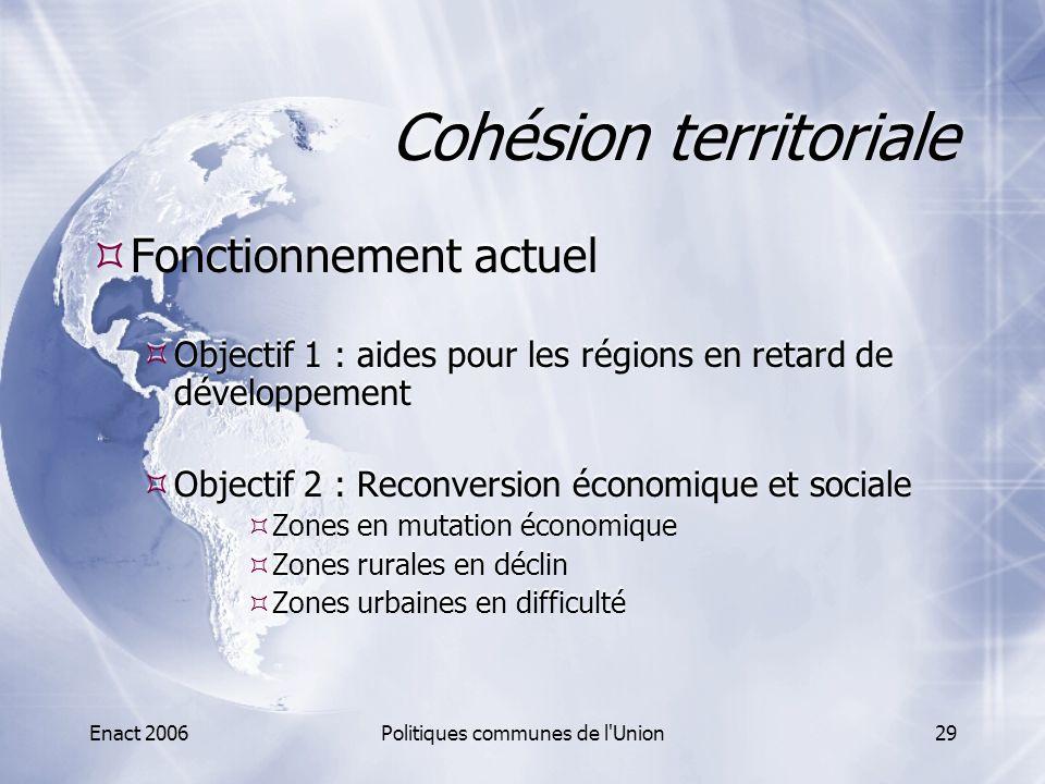 Cohésion territoriale