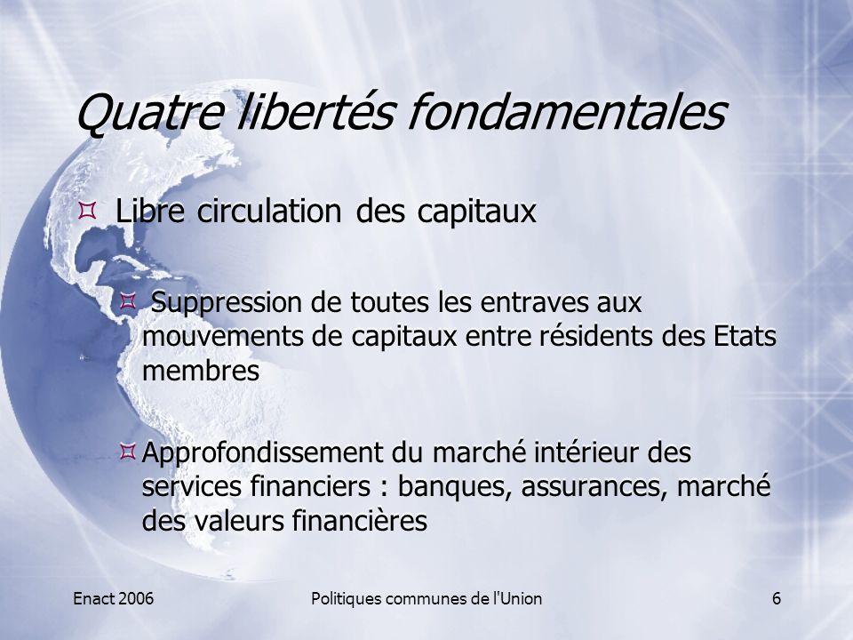 Quatre libertés fondamentales