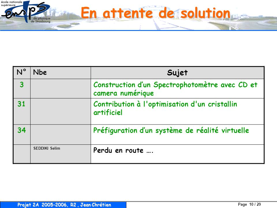 En attente de solution Sujet N° Nbe 3