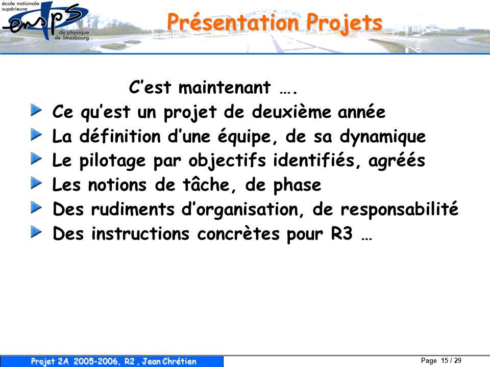 Présentation Projets C'est maintenant ….