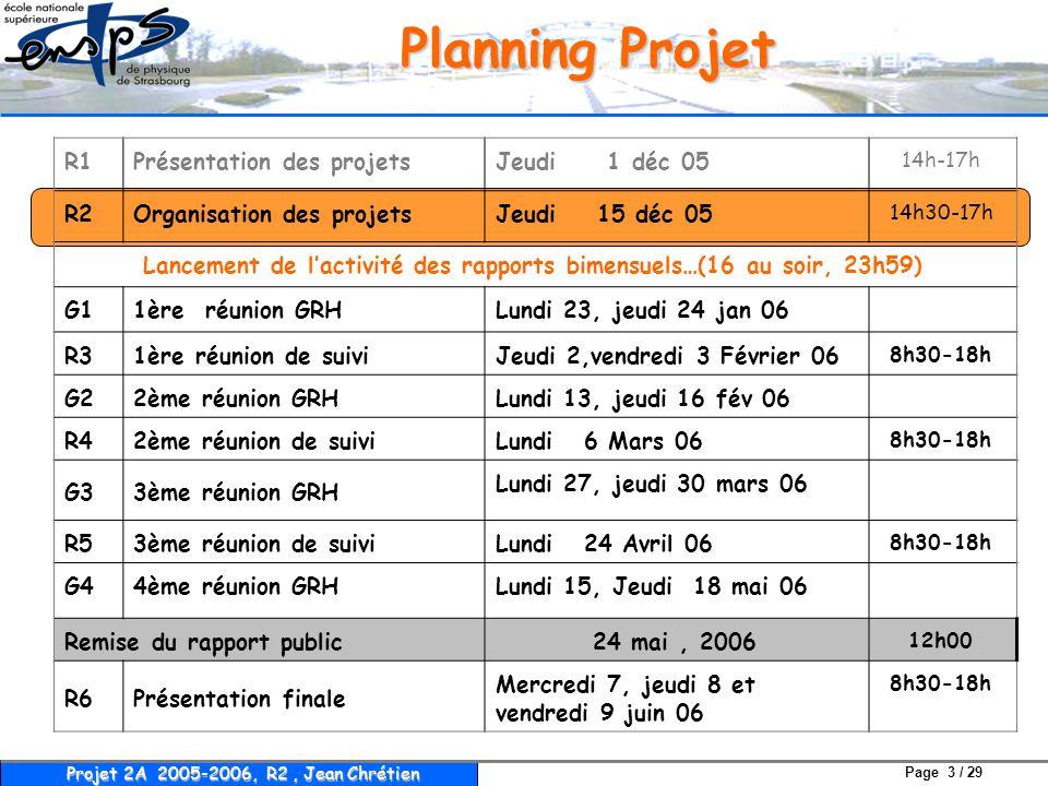 Lancement de l'activité des rapports bimensuels…(16 au soir, 23h59)