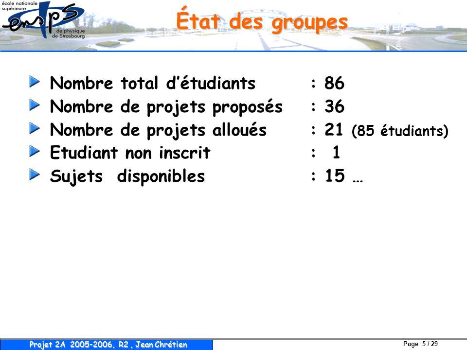 État des groupes Nombre total d'étudiants : 86
