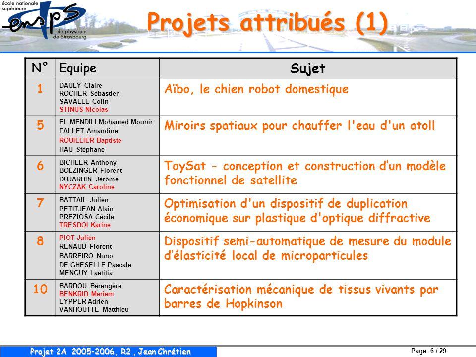 Projets attribués (1) Sujet N° Equipe 1