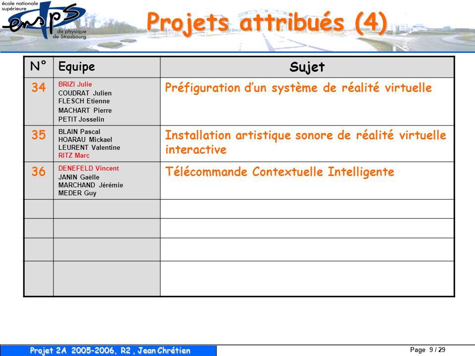 Projets attribués (4) Sujet N° Equipe 34