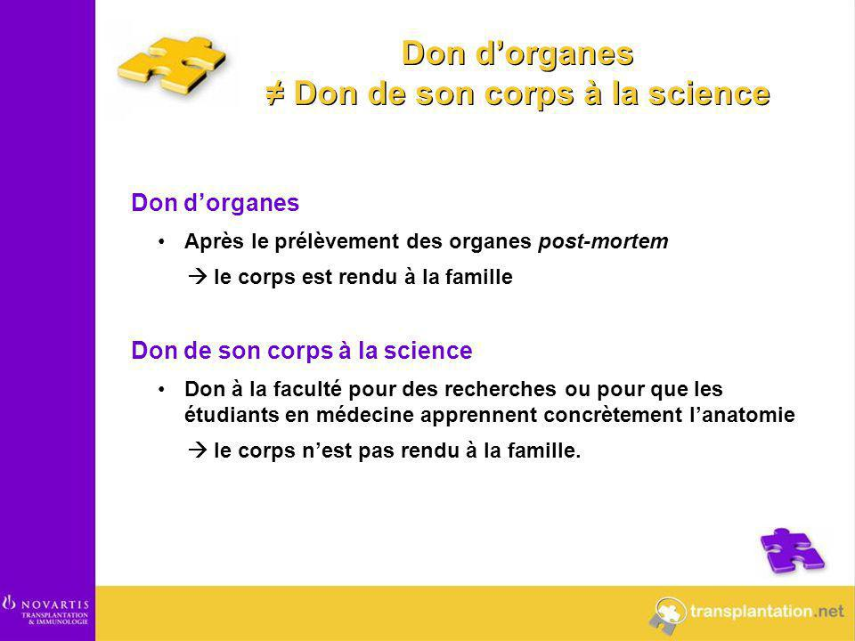 Don d'organes ≠ Don de son corps à la science