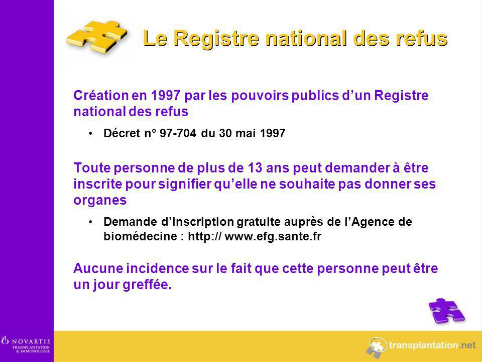 Le Registre national des refus