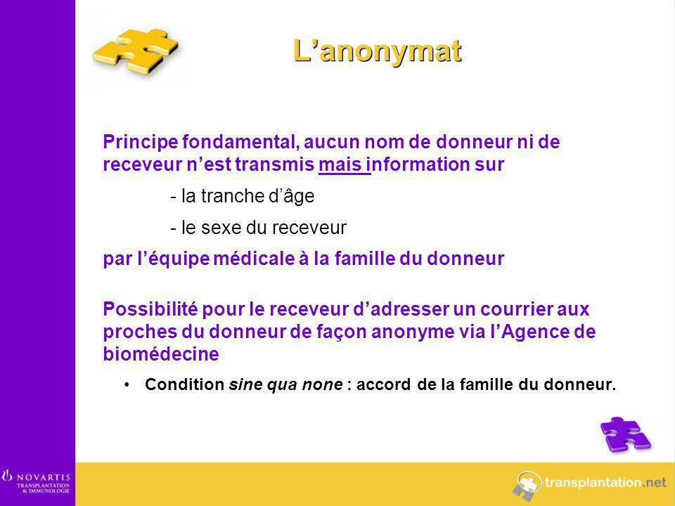 L'anonymat Principe fondamental, aucun nom de donneur ni de receveur n'est transmis mais information sur.