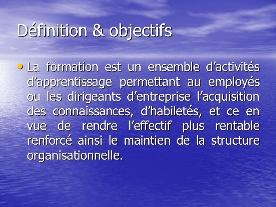 Définition & objectifs