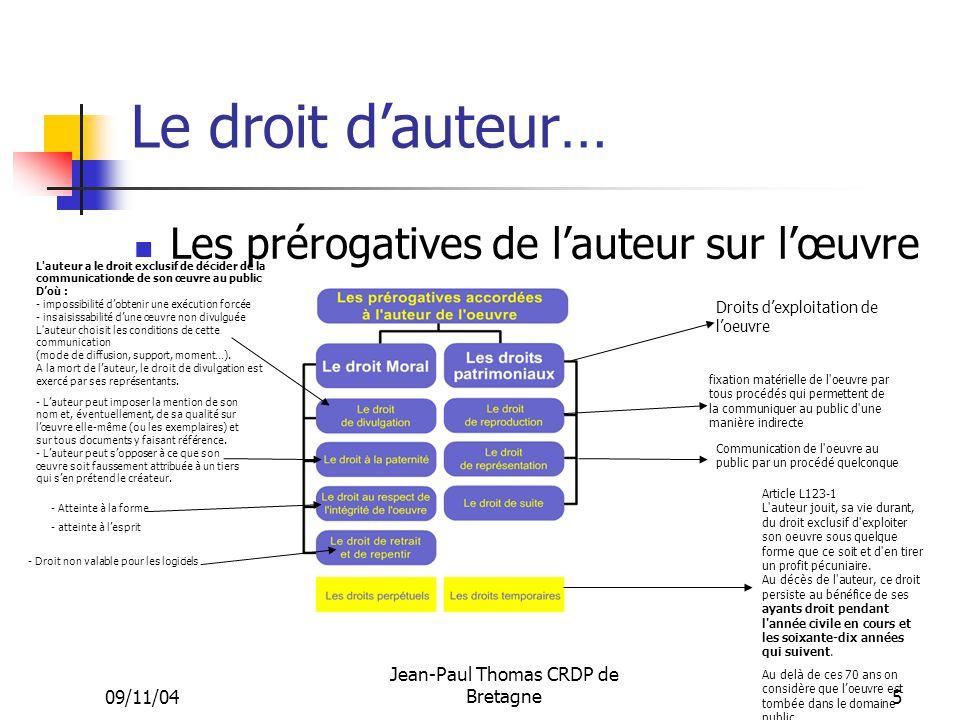 Le droit d'auteur… Les prérogatives de l'auteur sur l'œuvre