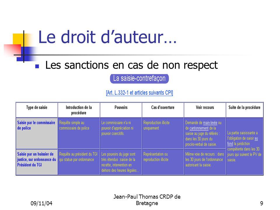 Le droit d'auteur… Les sanctions en cas de non respect
