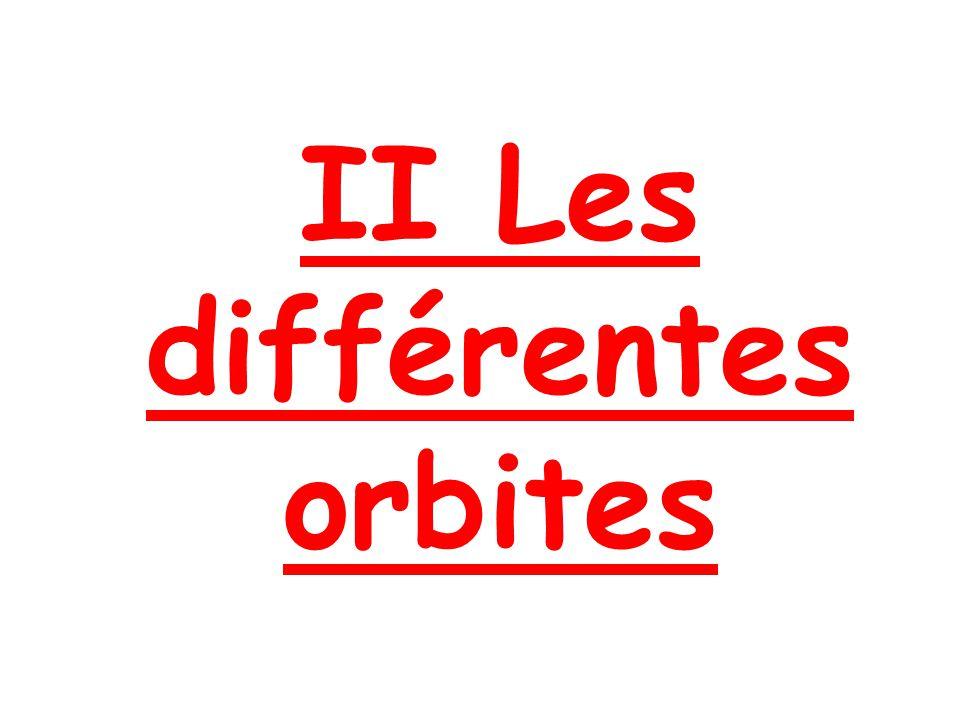 II Les différentes orbites