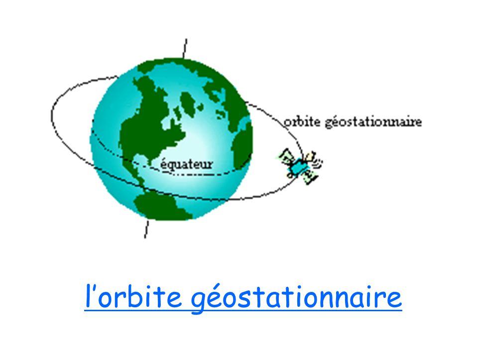 l'orbite géostationnaire