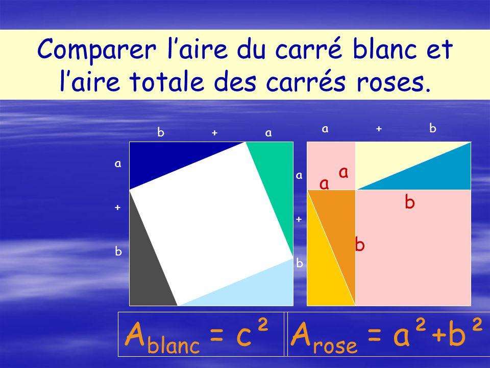 Comparer l'aire du carré blanc et l'aire totale des carrés roses.