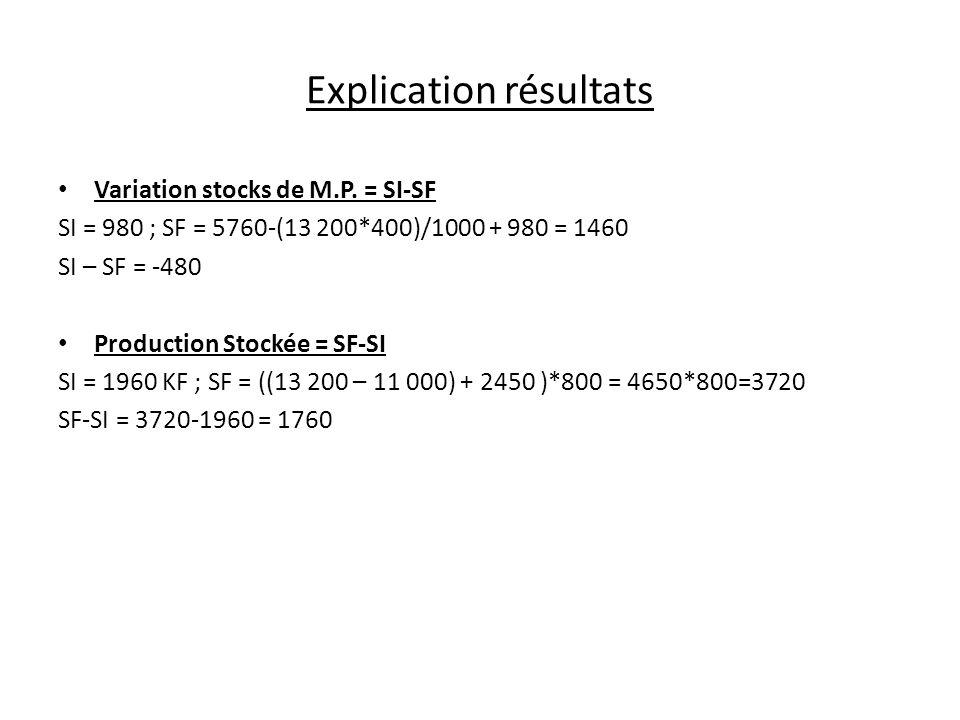 Explication résultats