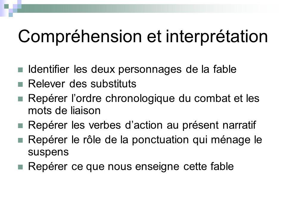 Compréhension et interprétation