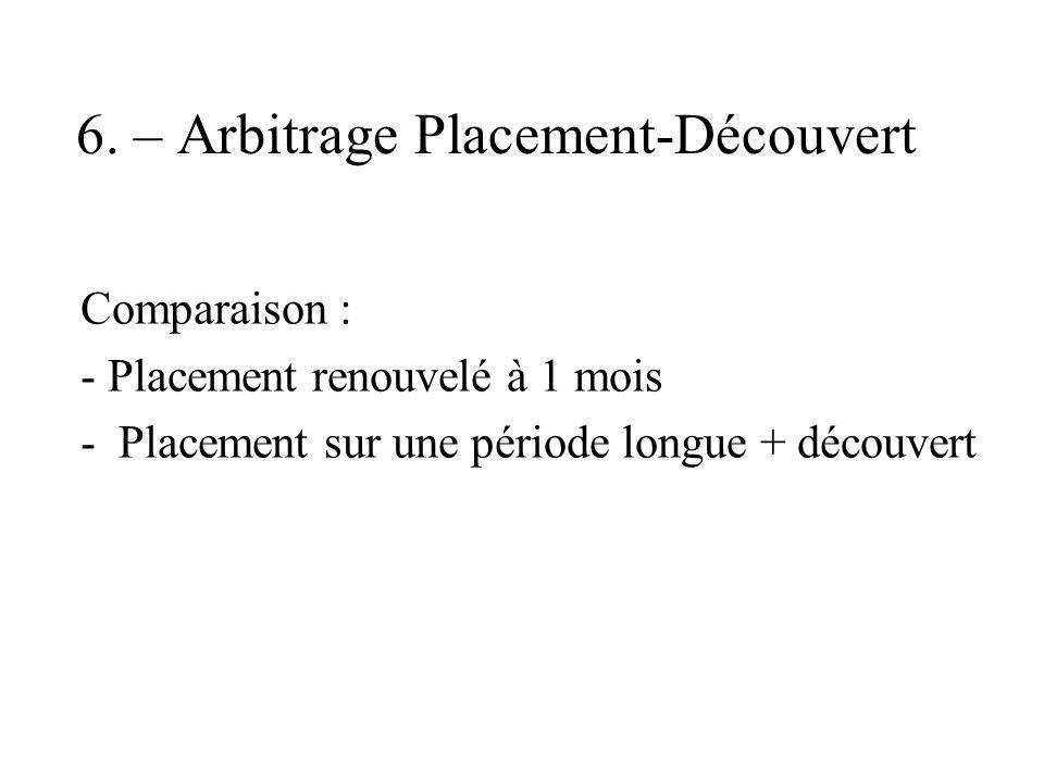 6. – Arbitrage Placement-Découvert