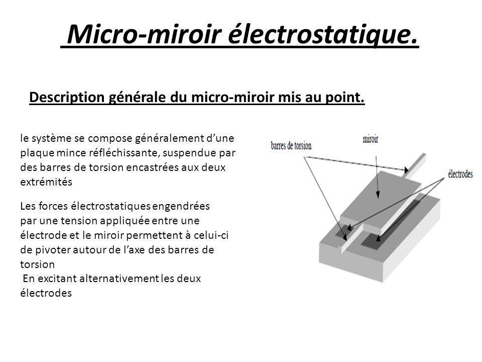 Micro-miroir électrostatique.