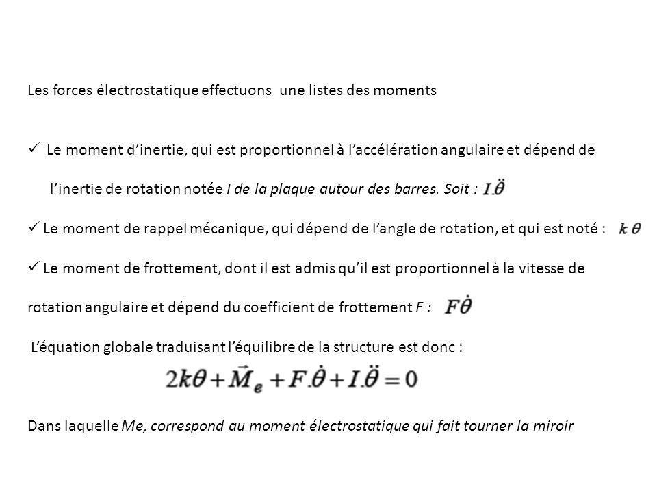 Les forces électrostatique effectuons une listes des moments