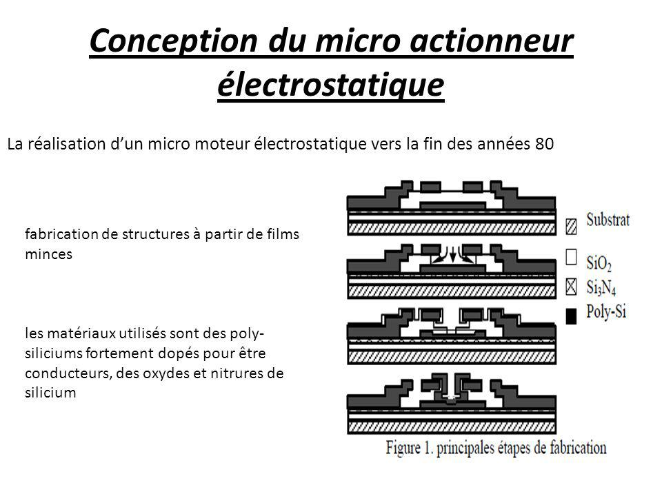 Conception du micro actionneur électrostatique