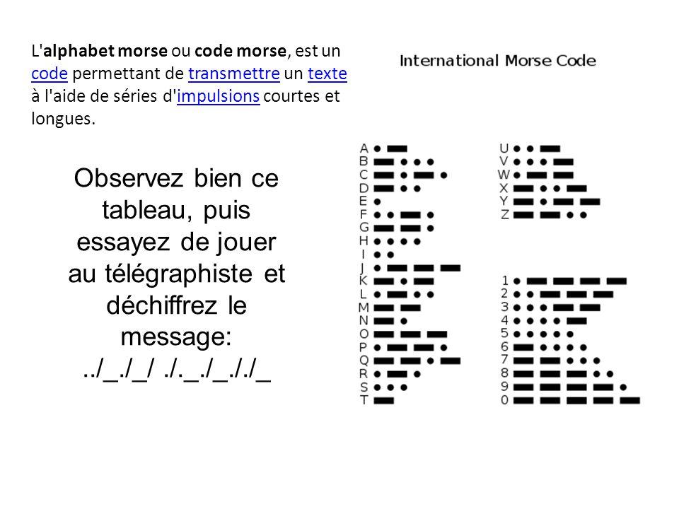 L alphabet morse ou code morse, est un code permettant de transmettre un texte à l aide de séries d impulsions courtes et longues.