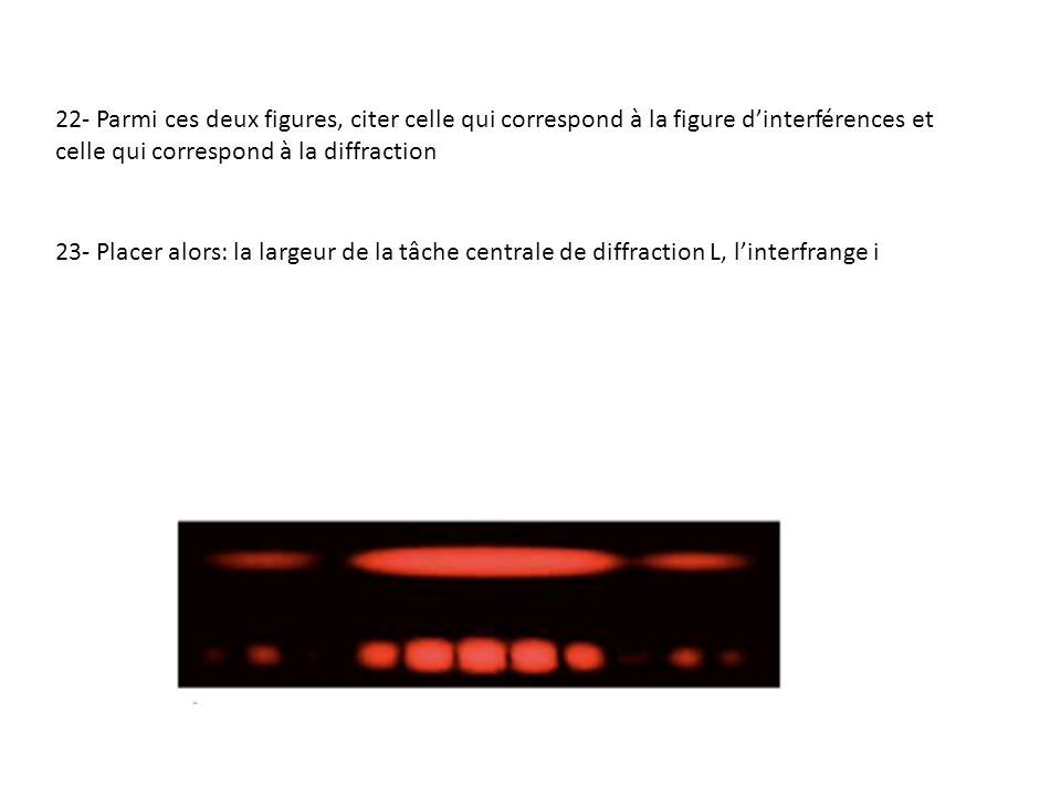 22- Parmi ces deux figures, citer celle qui correspond à la figure d'interférences et celle qui correspond à la diffraction