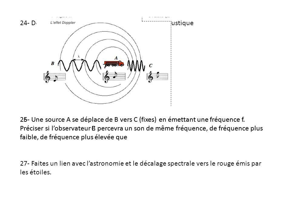 24- Donner une définition de l'effet Doppler en acoustique