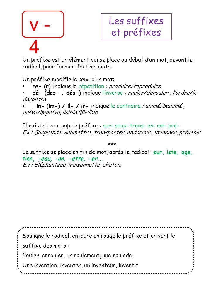 Les suffixes et préfixes