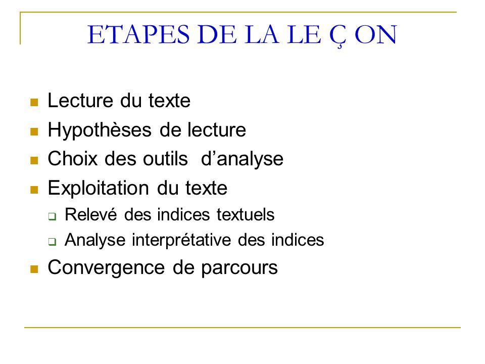 ETAPES DE LA LE Ç ON Lecture du texte Hypothèses de lecture