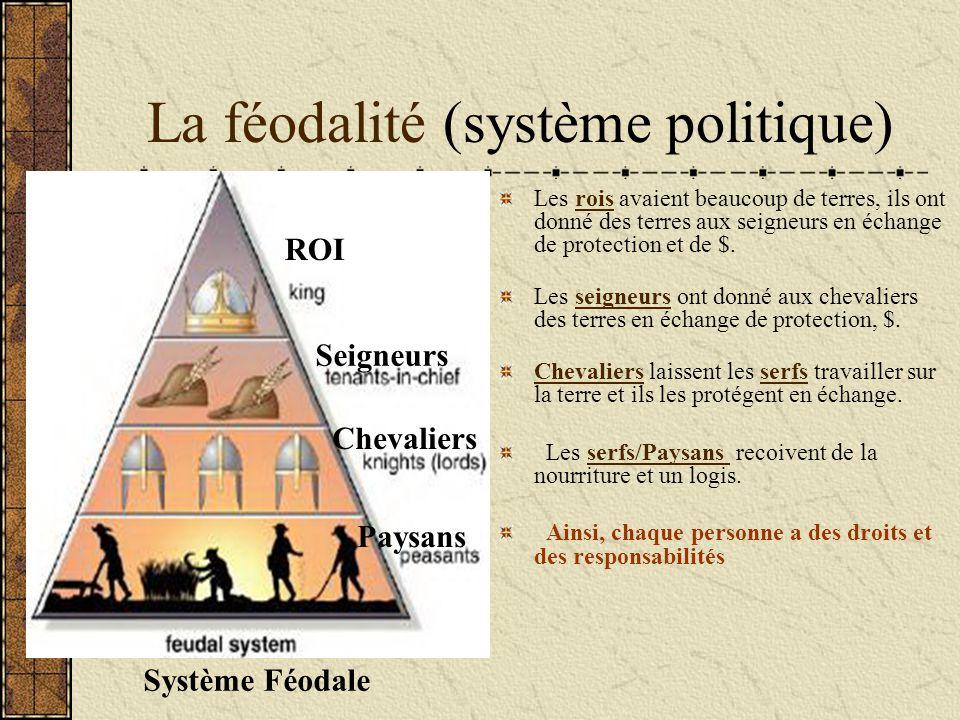 La féodalité (système politique)