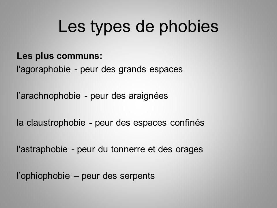 Les types de phobies