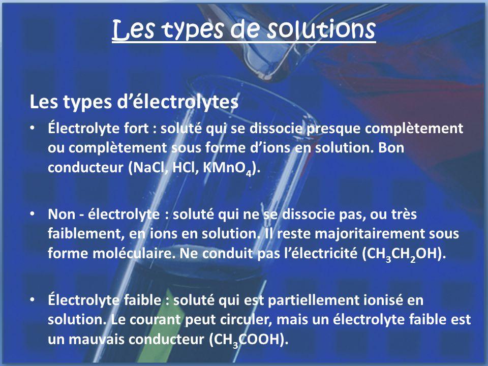 Les types de solutions Les types d'électrolytes