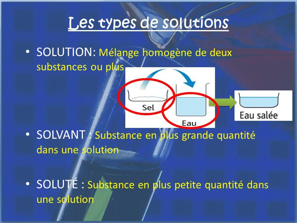 Les types de solutions Solution: Mélange homogène de deux substances ou plus. SOLVANT : Substance en plus grande quantité dans une solution.