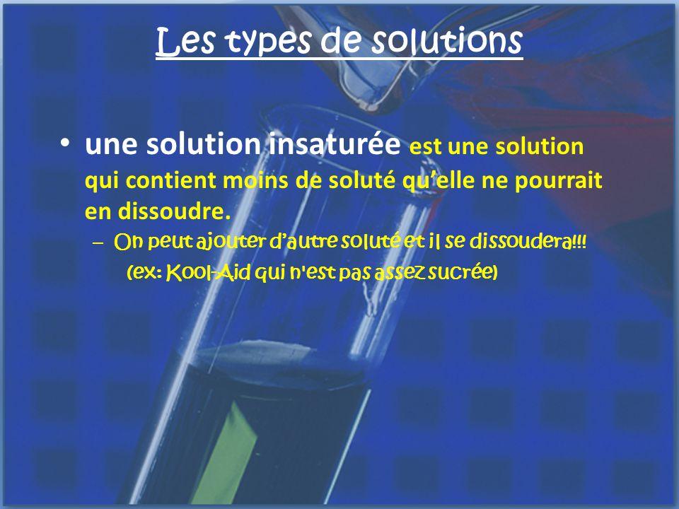 Les types de solutions une solution insaturée est une solution qui contient moins de soluté qu'elle ne pourrait en dissoudre.