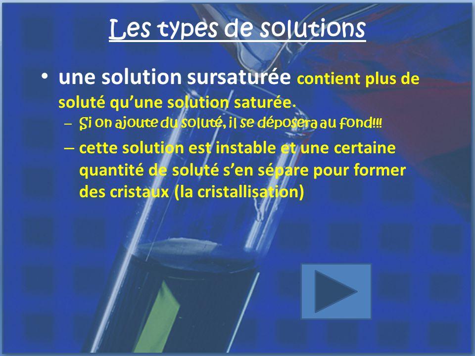 Les types de solutions une solution sursaturée contient plus de soluté qu'une solution saturée. Si on ajoute du soluté, il se déposera au fond!!!