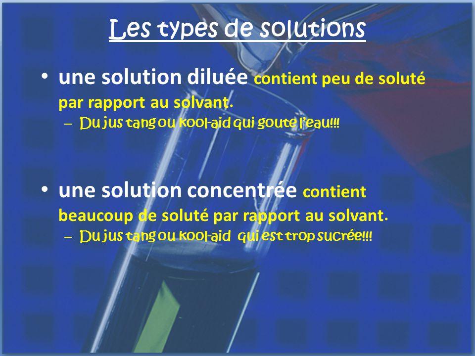 une solution diluée contient peu de soluté par rapport au solvant.