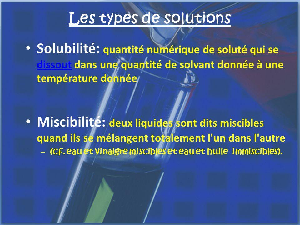 Les types de solutions Solubilité: quantité numérique de soluté qui se dissout dans une quantité de solvant donnée à une température donnée.