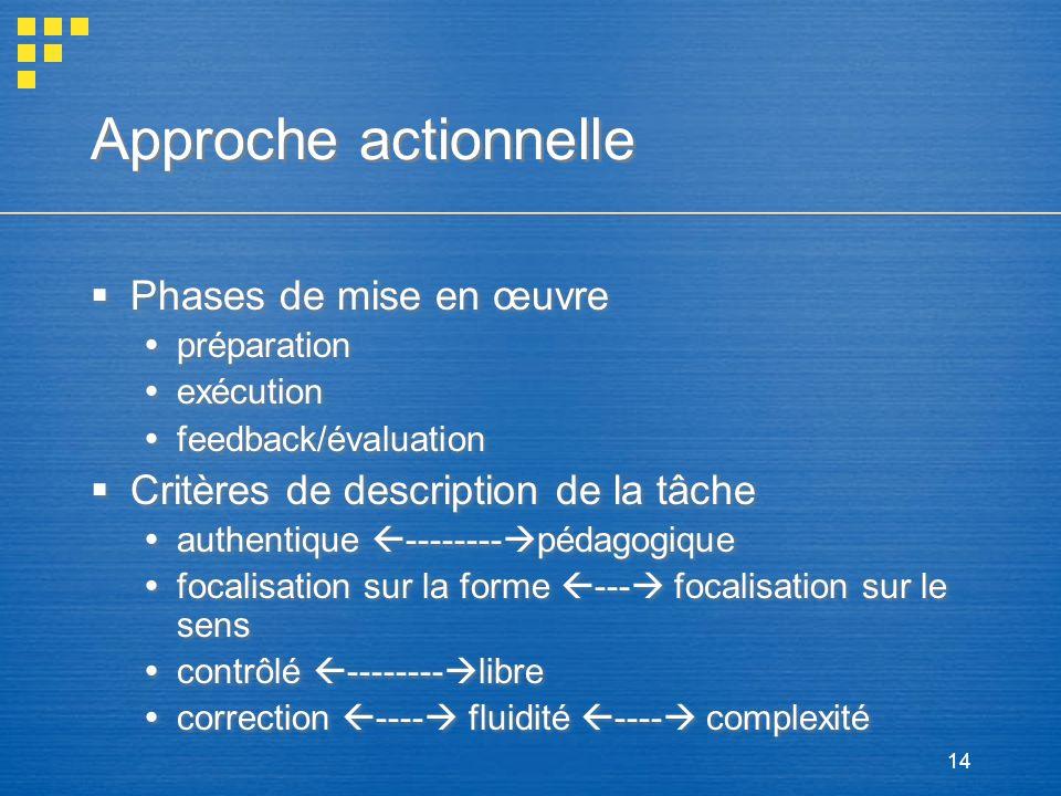Approche actionnelle Phases de mise en œuvre