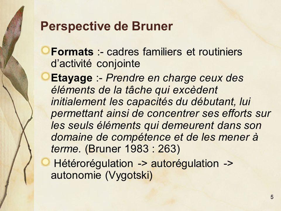 Perspective de Bruner Formats :- cadres familiers et routiniers d'activité conjointe.