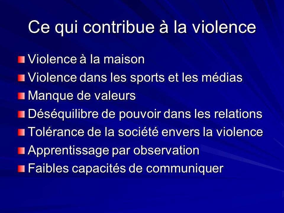 Ce qui contribue à la violence