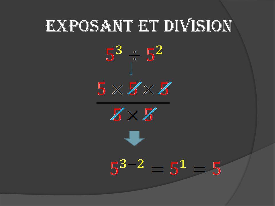 Exposant et division