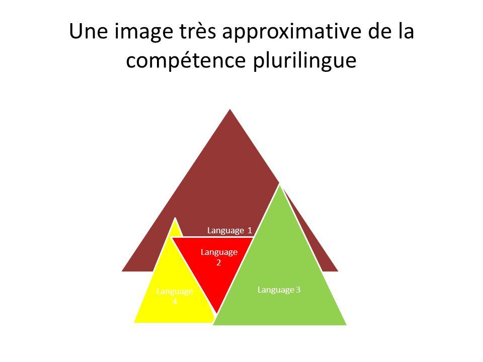 Une image très approximative de la compétence plurilingue