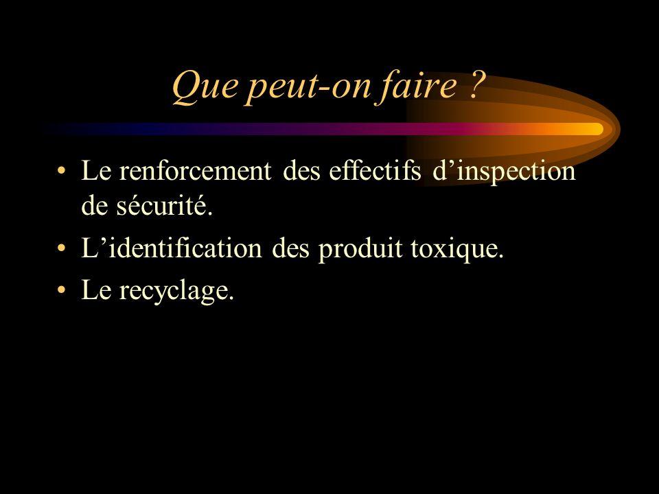 Que peut-on faire Le renforcement des effectifs d'inspection de sécurité. L'identification des produit toxique.