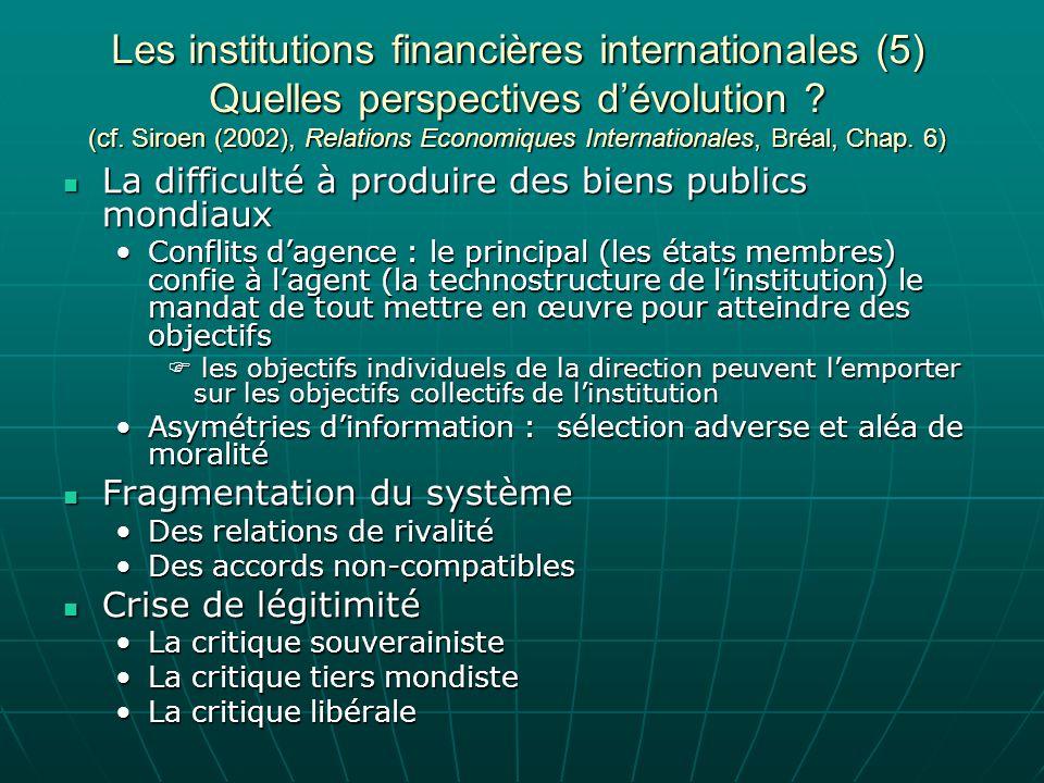 Les institutions financières internationales (5) Quelles perspectives d'évolution (cf. Siroen (2002), Relations Economiques Internationales, Bréal, Chap. 6)