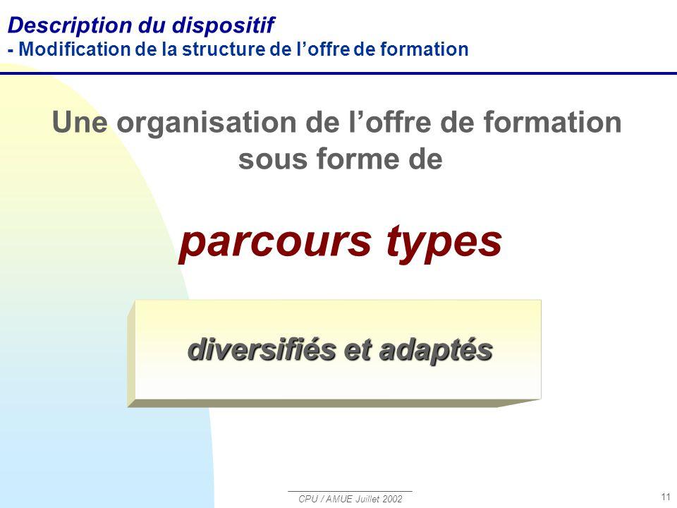 Une organisation de l'offre de formation diversifiés et adaptés