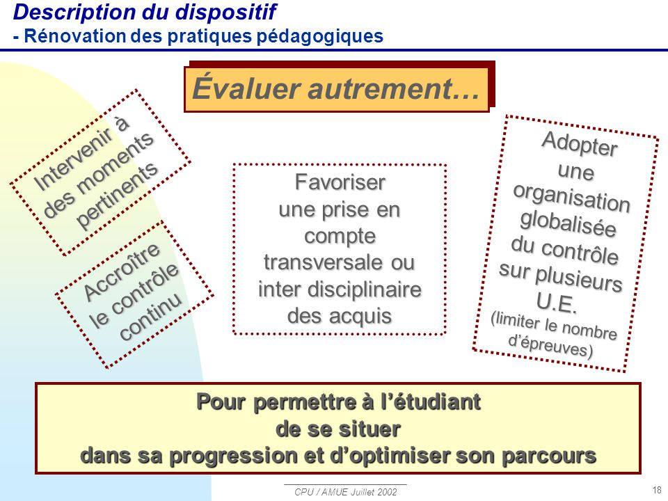 Évaluer autrement… Description du dispositif Intervenir à des moments