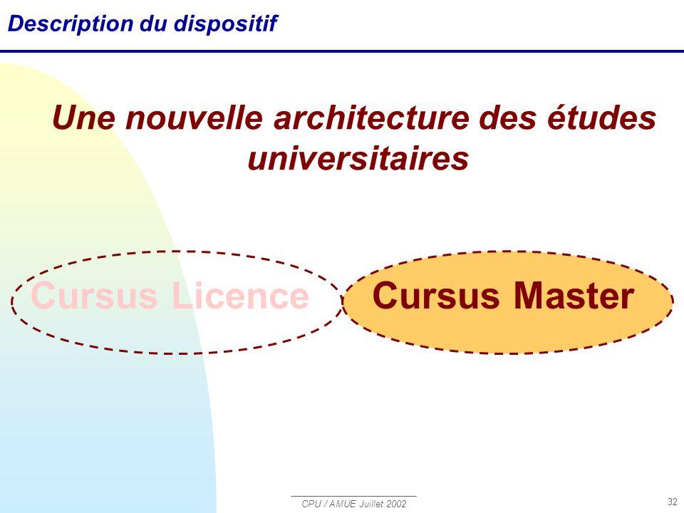 Une nouvelle architecture des études