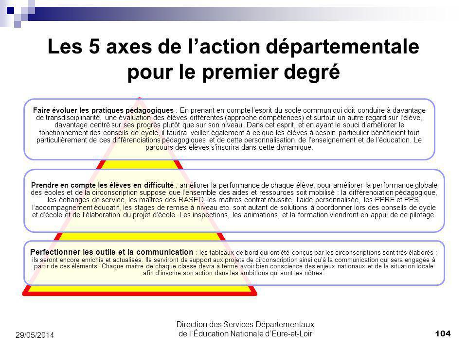 Les 5 axes de l'action départementale pour le premier degré