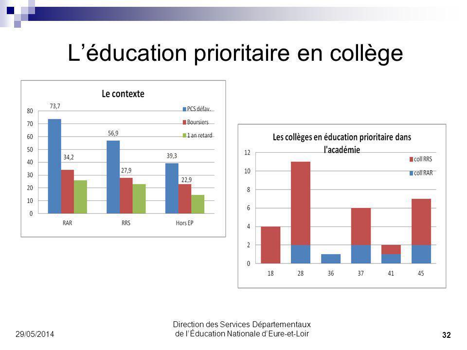 L'éducation prioritaire en collège