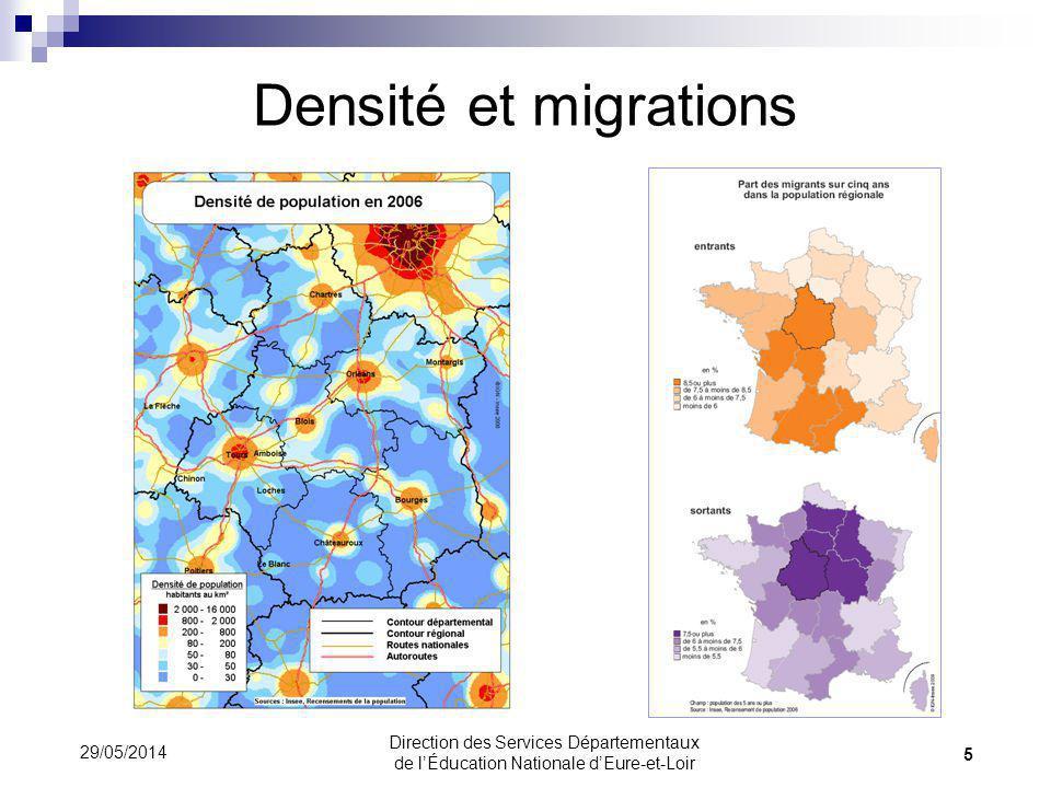 Densité et migrations 31/03/2017